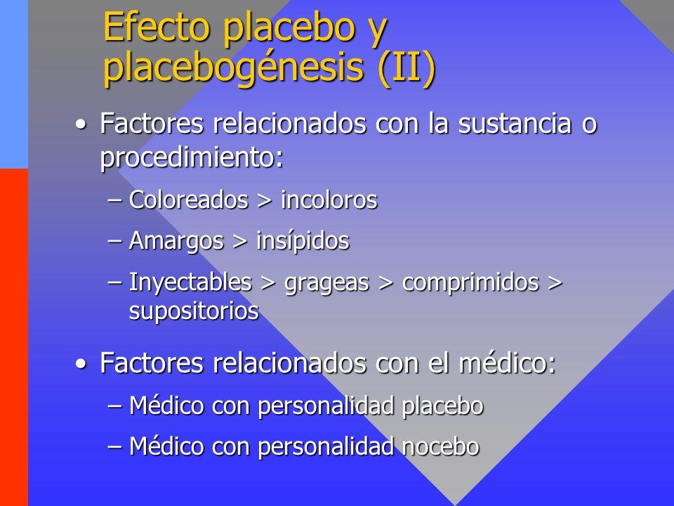 Efecto placebo y placebogénesis (II) Factores relacionados con la sustancia o procedimiento:Factores relacionados con la sustancia o procedimiento: –Coloreados > incoloros –Amargos > insípidos –Inyectables > grageas > comprimidos > supositorios Factores relacionados con el médico:Factores relacionados con el médico: –Médico con personalidad placebo –Médico con personalidad nocebo