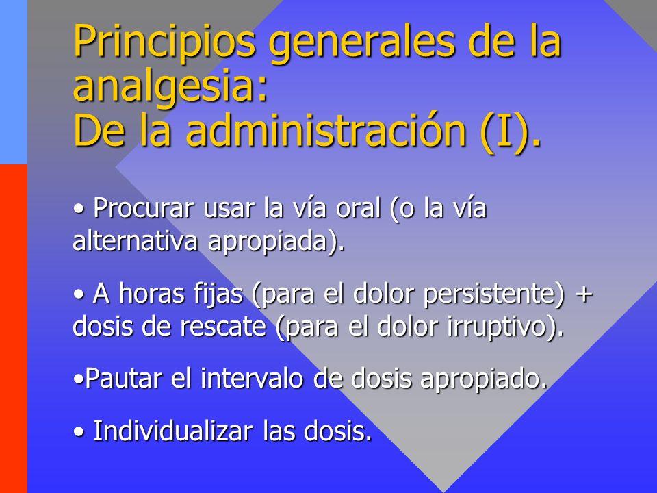 Principios generales de la analgesia: De la administración (I).