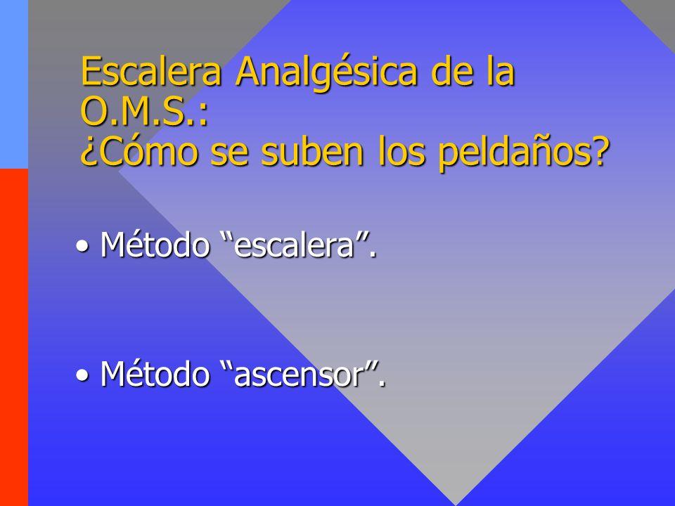 Escalera Analgésica de la O.M.S.: ¿Cómo se suben los peldaños.