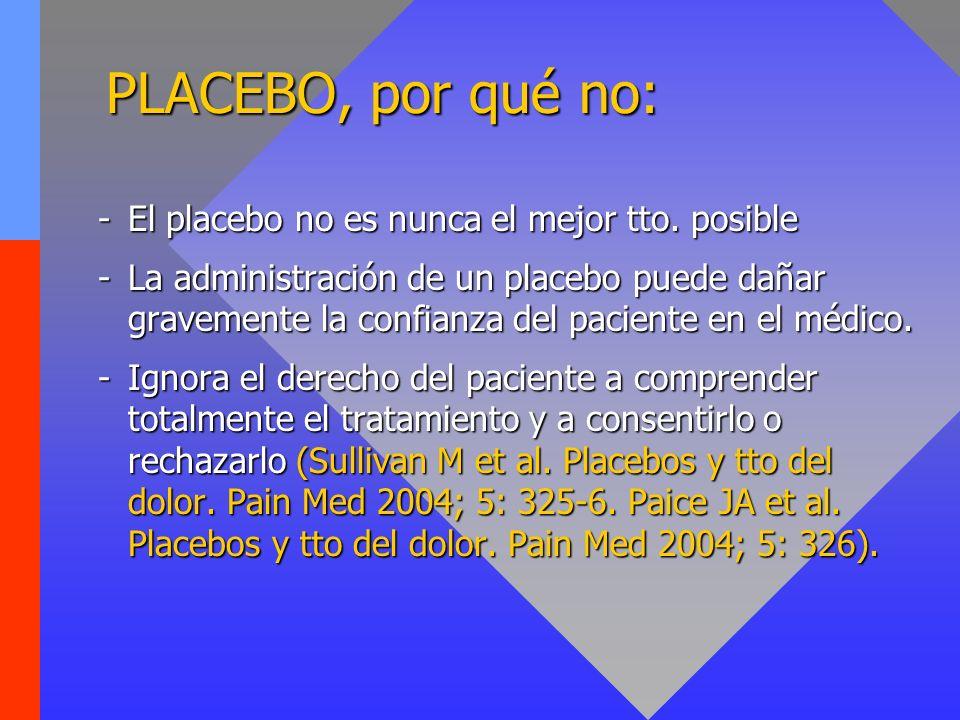 PLACEBO, por qué no: -El placebo no es nunca el mejor tto.