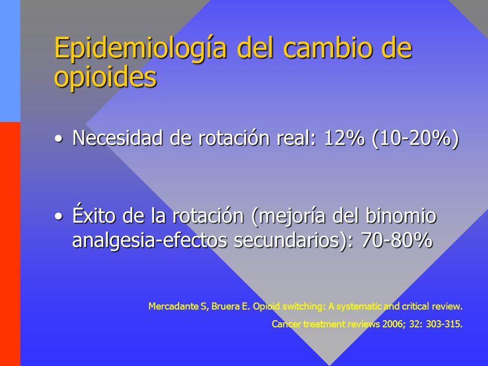 Epidemiología del cambio de opioides Necesidad de rotación real: 12% (10-20%)Necesidad de rotación real: 12% (10-20%) Éxito de la rotación (mejoría de