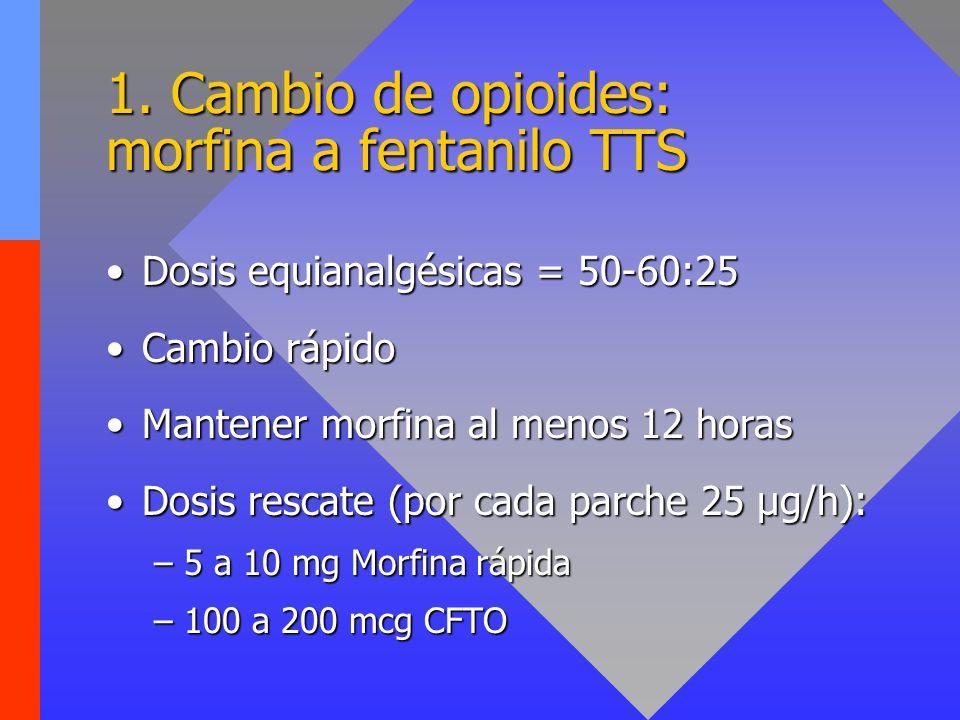 1. Cambio de opioides: morfina a fentanilo TTS Dosis equianalgésicas = 50-60:25Dosis equianalgésicas = 50-60:25 Cambio rápidoCambio rápido Mantener mo