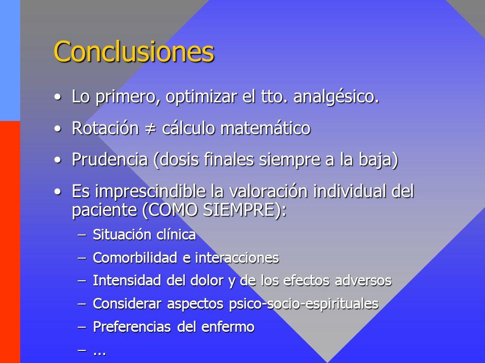 Conclusiones Lo primero, optimizar el tto. analgésico.Lo primero, optimizar el tto. analgésico. Rotación cálculo matemáticoRotación cálculo matemático