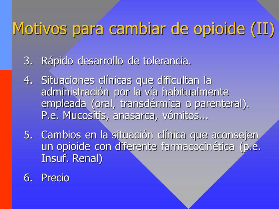 Motivos para cambiar de opioide (II) 3.Rápido desarrollo de tolerancia. 4.Situaciones clínicas que dificultan la administración por la vía habitualmen