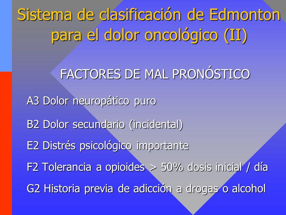 Sistema de clasificación de Edmonton para el dolor oncológico (II) FACTORES DE MAL PRONÓSTICO A3 Dolor neuropático puro B2 Dolor secundario (incidenta