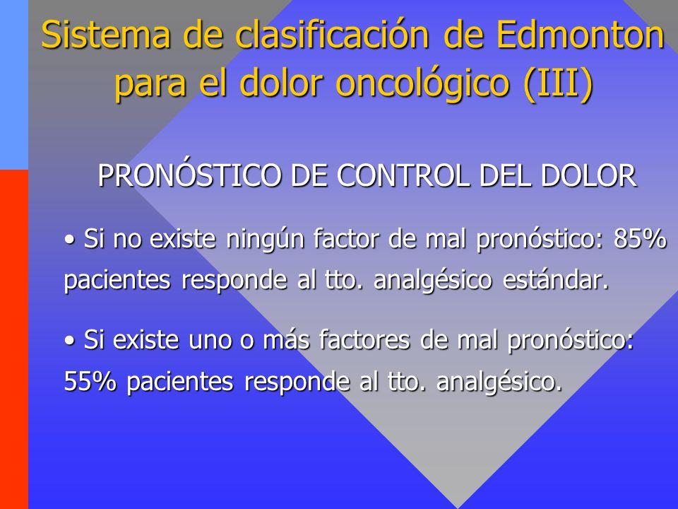 Sistema de clasificación de Edmonton para el dolor oncológico (III) PRONÓSTICO DE CONTROL DEL DOLOR Si no existe ningún factor de mal pronóstico: 85%