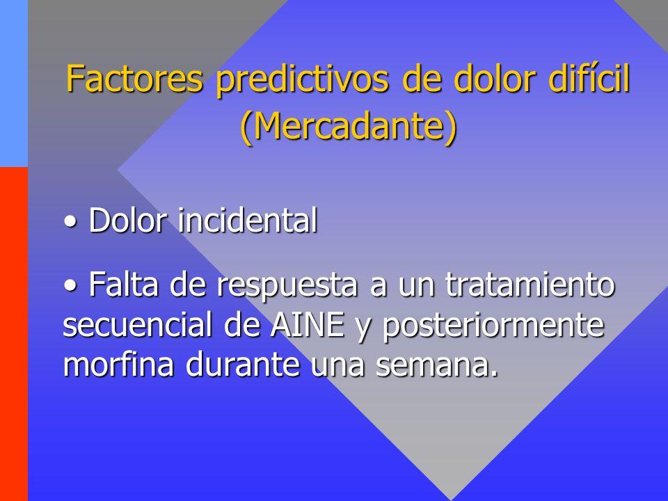 Factores predictivos de dolor difícil (Mercadante) Dolor incidental Dolor incidental Falta de respuesta a un tratamiento secuencial de AINE y posterio