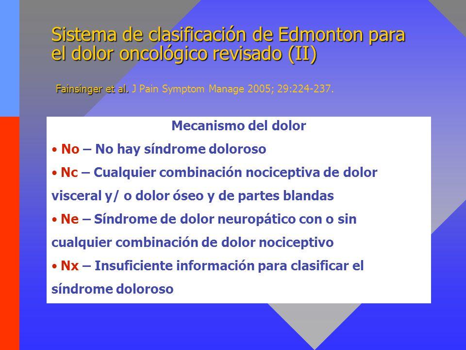 Sistema de clasificación de Edmonton para el dolor oncológico revisado (II) Fainsinger et al. Sistema de clasificación de Edmonton para el dolor oncol
