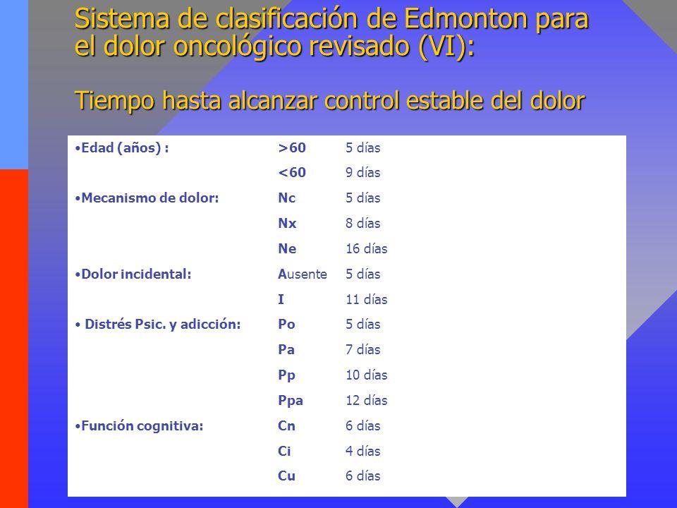 Sistema de clasificación de Edmonton para el dolor oncológico revisado (VI): Tiempo hasta alcanzar control estable del dolor Edad (años) :>60 5 días <