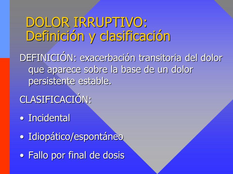 DEFINICIÓN: exacerbación transitoria del dolor que aparece sobre la base de un dolor persistente estable. CLASIFICACIÓN: IncidentalIncidental Idiopáti