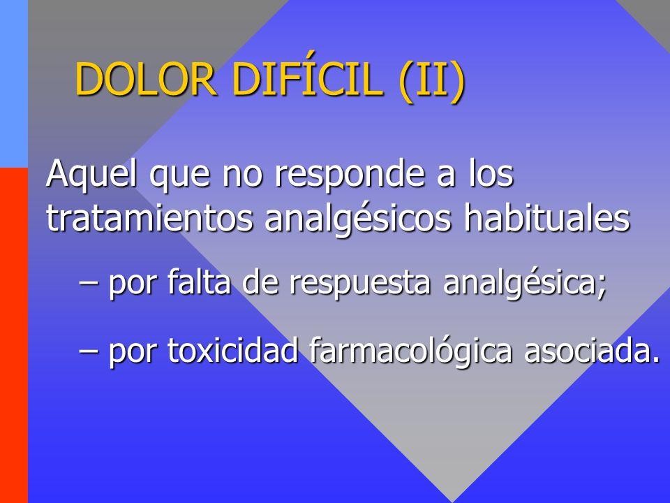 DOLOR DIFÍCIL (II) Aquel que no responde a los tratamientos analgésicos habituales – por falta de respuesta analgésica; – por toxicidad farmacológica