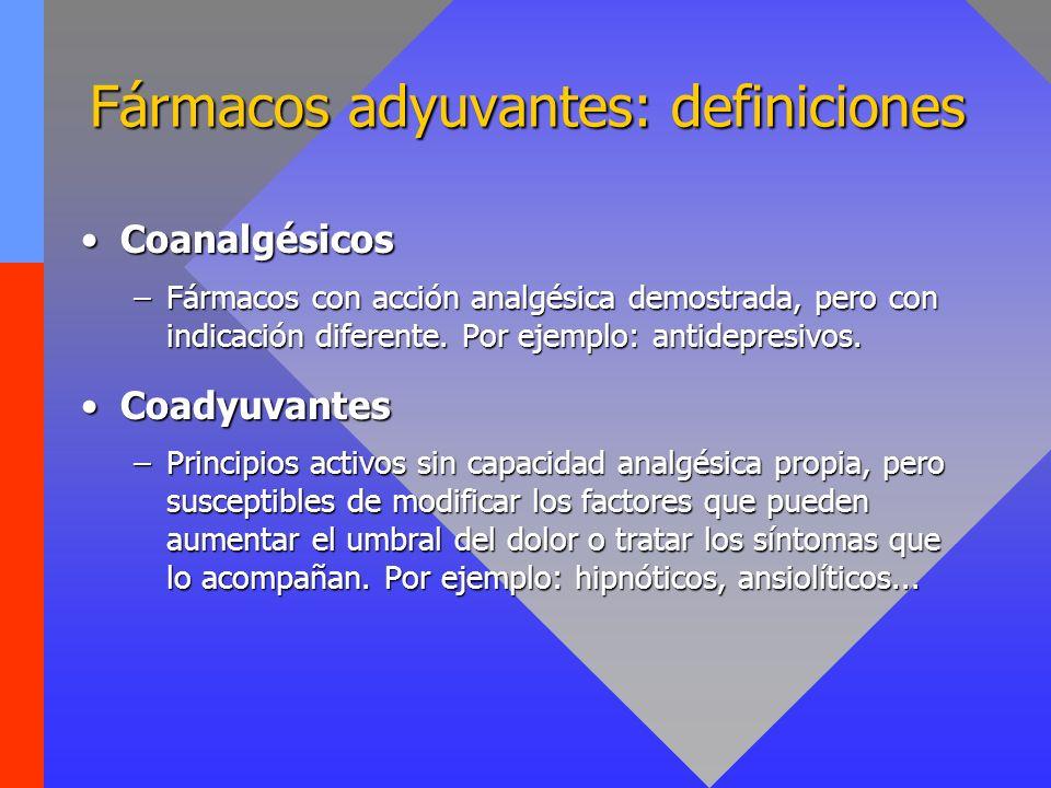 Fármacos adyuvantes: definiciones CoanalgésicosCoanalgésicos –Fármacos con acción analgésica demostrada, pero con indicación diferente. Por ejemplo: a