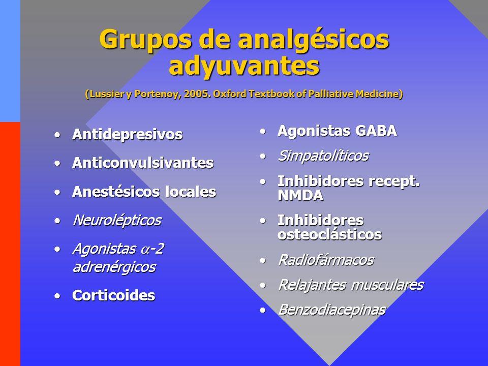 Grupos de analgésicos adyuvantes (Lussier y Portenoy, 2005. Oxford Textbook of Palliative Medicine) AntidepresivosAntidepresivos AnticonvulsivantesAnt