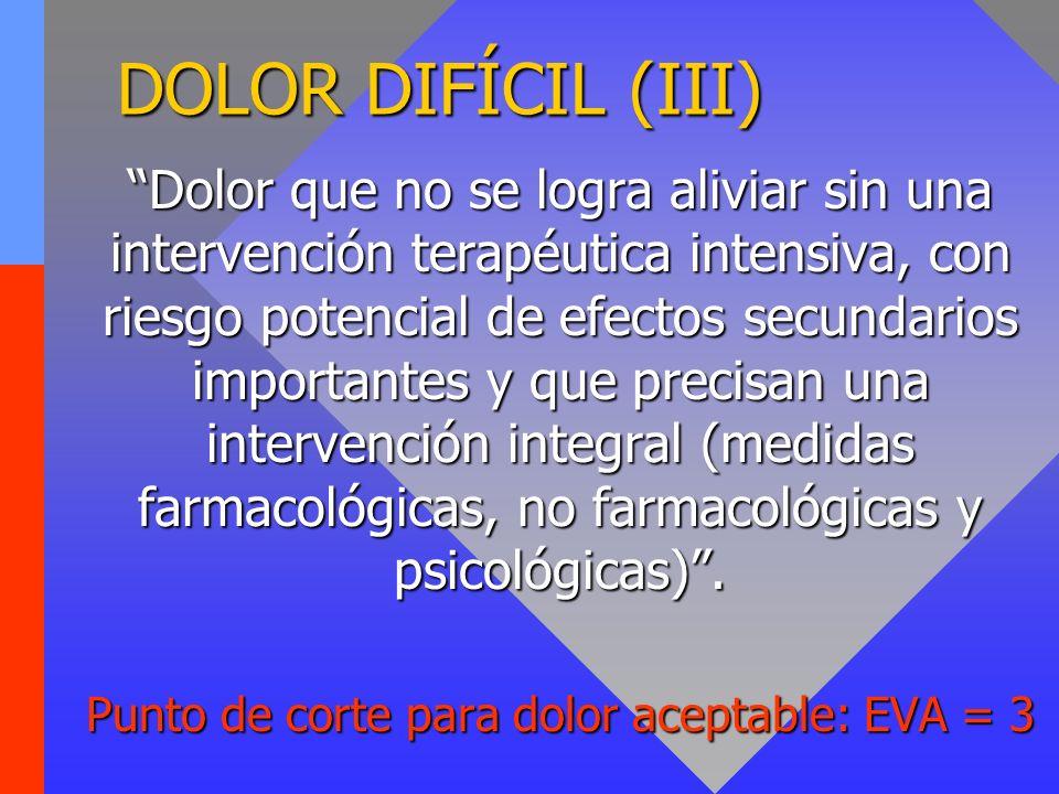 DOLOR DIFÍCIL (III) Dolor que no se logra aliviar sin una intervención terapéutica intensiva, con riesgo potencial de efectos secundarios importantes