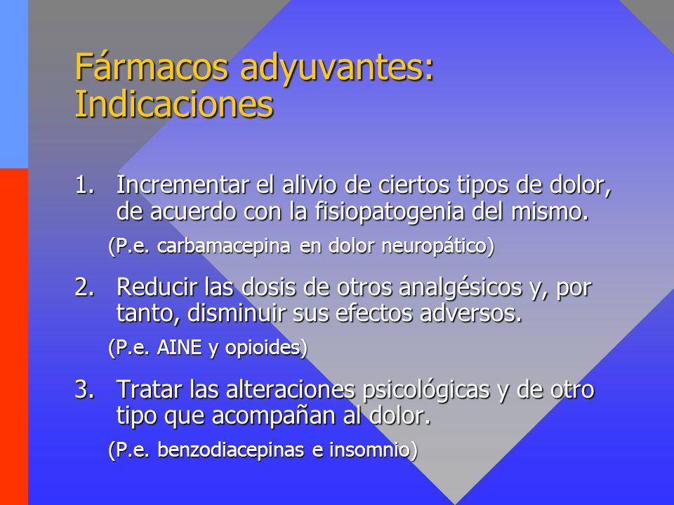Fármacos adyuvantes: Indicaciones 1.Incrementar el alivio de ciertos tipos de dolor, de acuerdo con la fisiopatogenia del mismo. (P.e. carbamacepina e
