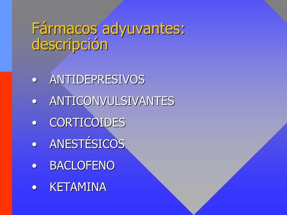 Fármacos adyuvantes: descripción ANTIDEPRESIVOSANTIDEPRESIVOS ANTICONVULSIVANTESANTICONVULSIVANTES CORTICOIDESCORTICOIDES ANESTÉSICOSANESTÉSICOS BACLO