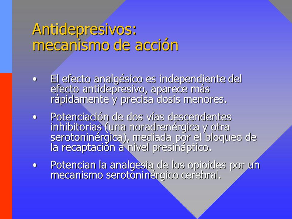 Antidepresivos: mecanismo de acción El efecto analgésico es independiente del efecto antidepresivo, aparece más rápidamente y precisa dosis menores.El