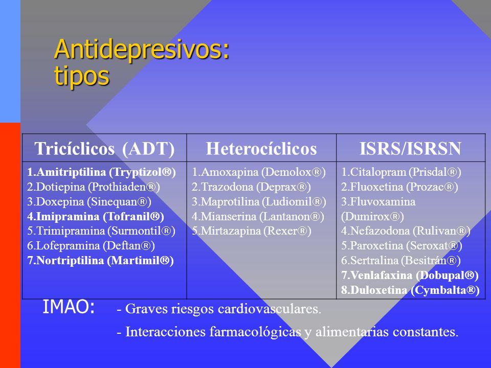Antidepresivos: tipos Tricíclicos (ADT)HeterocíclicosISRS/ISRSN 1.Amitriptilina (Tryptizol ) 2.Dotiepina (Prothiaden ) 3.Doxepina (Sinequan ) 4.Imipra