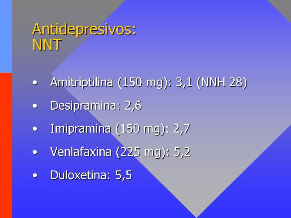 Antidepresivos: NNT Amitriptilina (150 mg): 3,1 (NNH 28)Amitriptilina (150 mg): 3,1 (NNH 28) Desipramina: 2,6Desipramina: 2,6 Imipramina (150 mg): 2,7