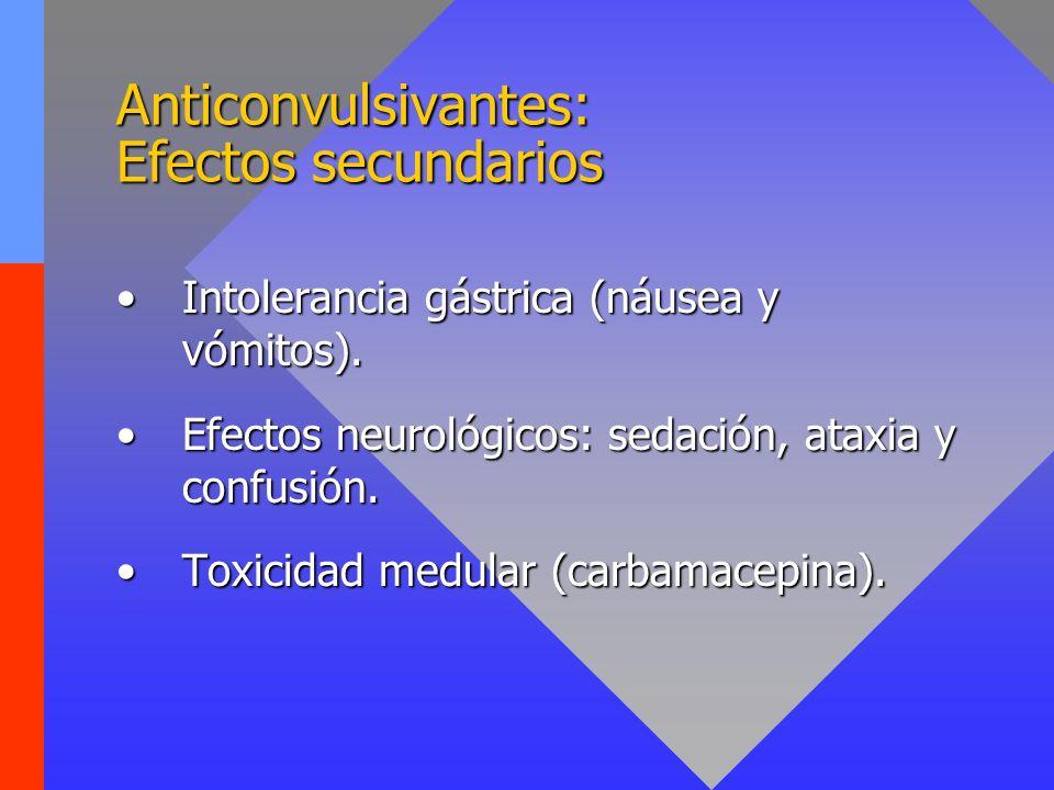 Anticonvulsivantes: Efectos secundarios Intolerancia gástrica (náusea y vómitos).Intolerancia gástrica (náusea y vómitos). Efectos neurológicos: sedac