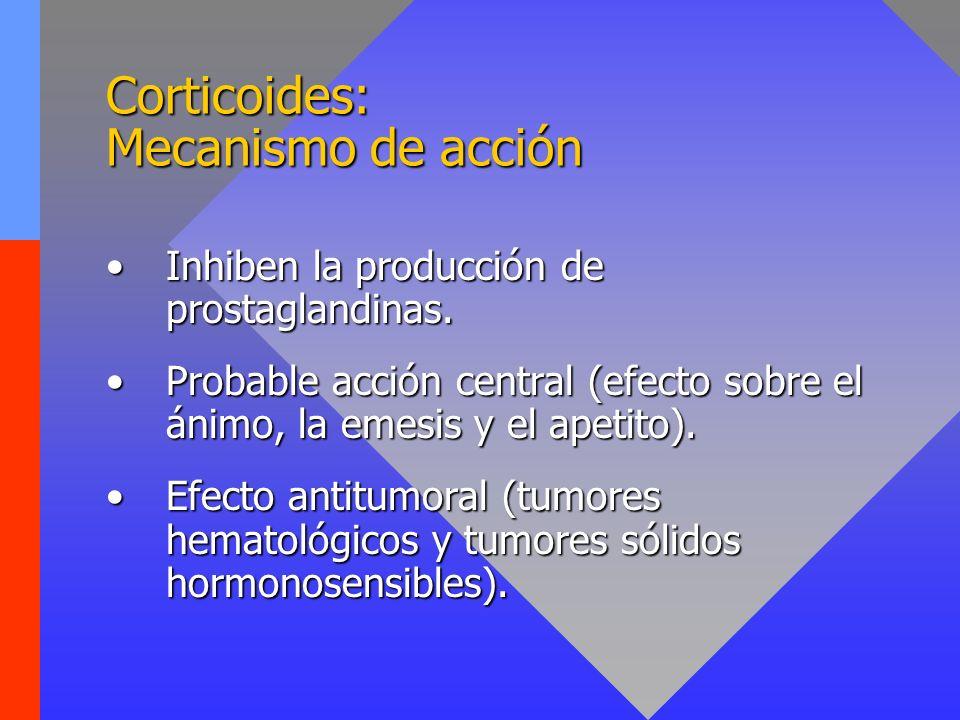 Corticoides: Mecanismo de acción Inhiben la producción de prostaglandinas.Inhiben la producción de prostaglandinas. Probable acción central (efecto so