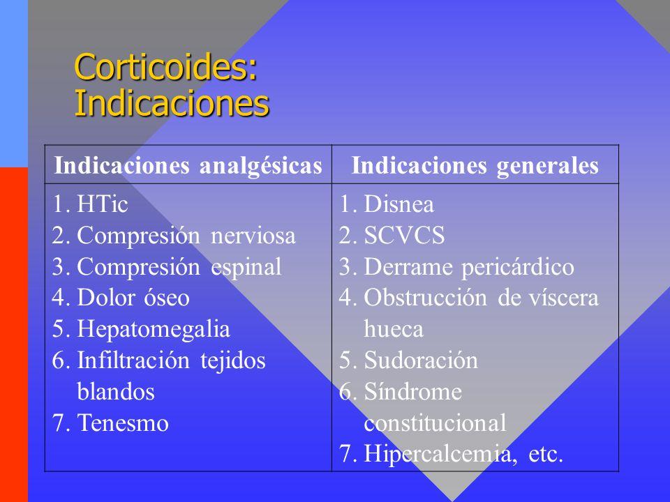 Corticoides: Indicaciones Indicaciones analgésicasIndicaciones generales 1.HTic 2.Compresión nerviosa 3.Compresión espinal 4.Dolor óseo 5.Hepatomegali