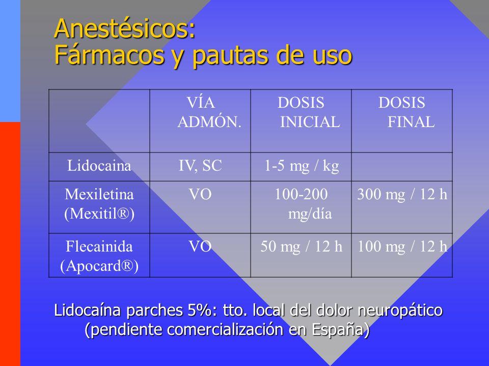 Anestésicos: Fármacos y pautas de uso VÍA ADMÓN. DOSIS INICIAL DOSIS FINAL LidocainaIV, SC1-5 mg / kg Mexiletina (Mexitil®) VO100-200 mg/día 300 mg /