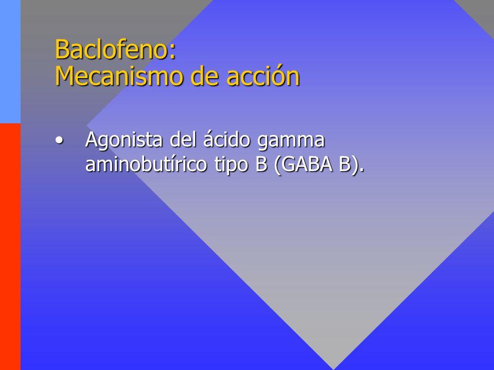 Baclofeno: Mecanismo de acción Agonista del ácido gamma aminobutírico tipo B (GABA B).Agonista del ácido gamma aminobutírico tipo B (GABA B).