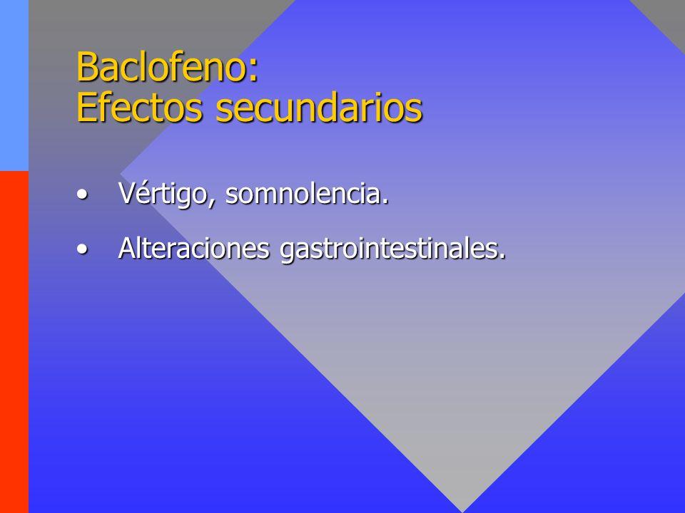 Baclofeno: Efectos secundarios Vértigo, somnolencia.Vértigo, somnolencia. Alteraciones gastrointestinales.Alteraciones gastrointestinales.