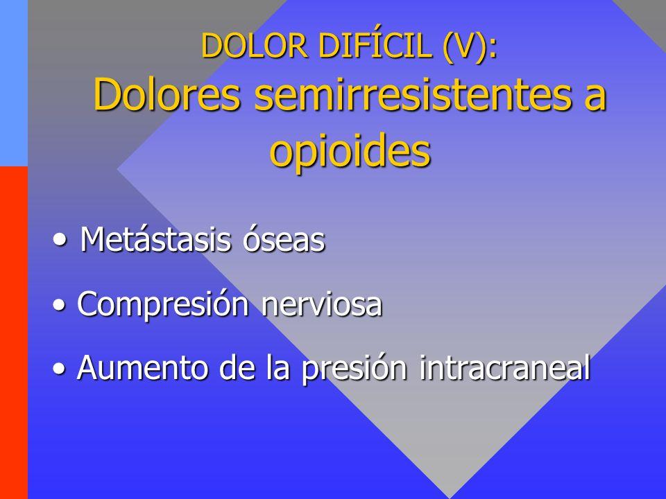 DOLOR DIFÍCIL (V): Dolores semirresistentes a opioides Metástasis óseas Metástasis óseas Compresión nerviosa Compresión nerviosa Aumento de la presión