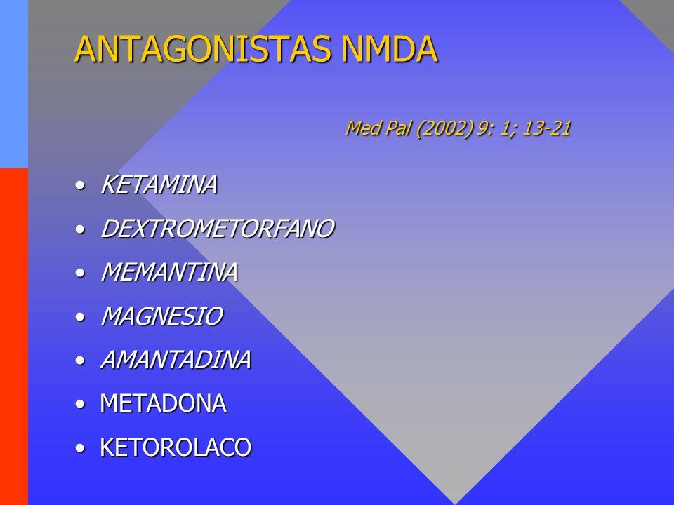 ANTAGONISTAS NMDA Med Pal (2002) 9: 1; 13-21 KETAMINAKETAMINA DEXTROMETORFANODEXTROMETORFANO MEMANTINAMEMANTINA MAGNESIOMAGNESIO AMANTADINAAMANTADINA