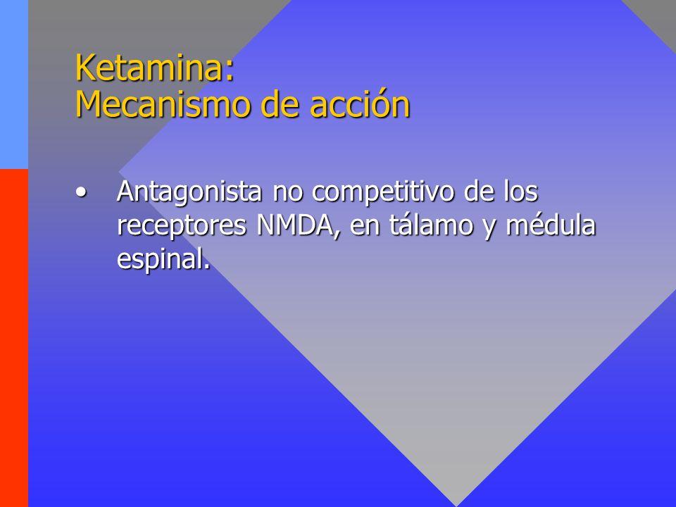 Ketamina: Mecanismo de acción Antagonista no competitivo de los receptores NMDA, en tálamo y médula espinal.Antagonista no competitivo de los receptor