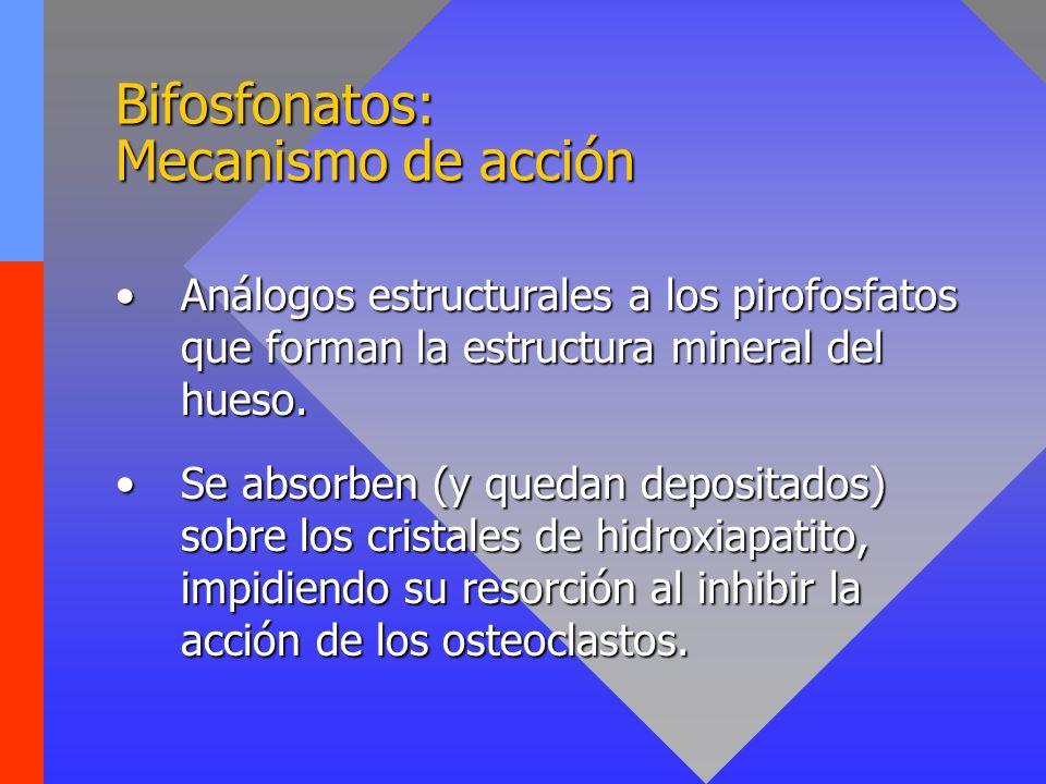 Bifosfonatos: Mecanismo de acción Análogos estructurales a los pirofosfatos que forman la estructura mineral del hueso.Análogos estructurales a los pi