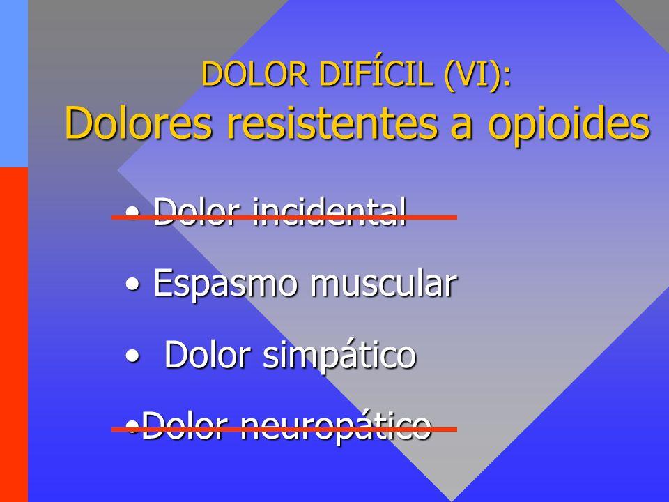 DOLOR DIFÍCIL (VI): Dolores resistentes a opioides Dolor incidental Dolor incidental Espasmo muscular Espasmo muscular Dolor simpático Dolor simpático