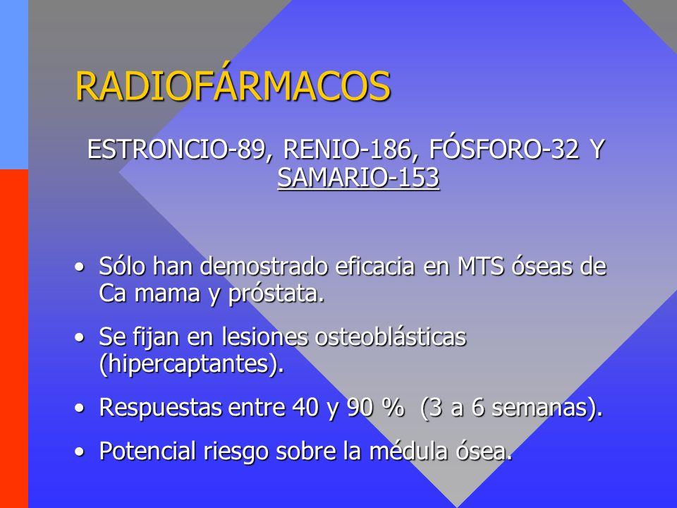 RADIOFÁRMACOS ESTRONCIO-89, RENIO-186, FÓSFORO-32 Y SAMARIO-153 Sólo han demostrado eficacia en MTS óseas de Ca mama y próstata.Sólo han demostrado ef