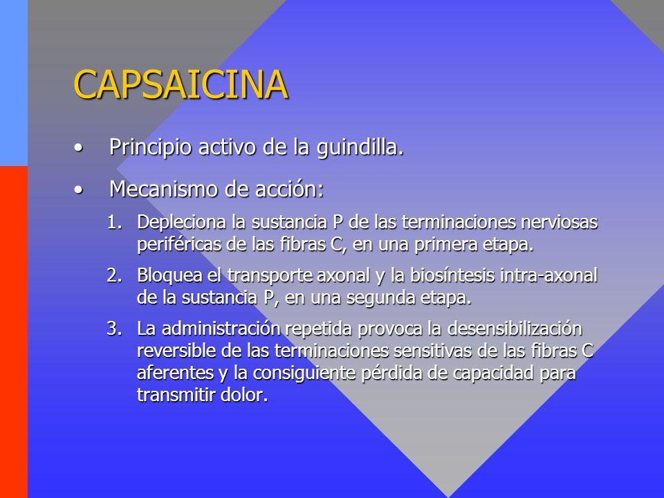 CAPSAICINA Principio activo de la guindilla.Principio activo de la guindilla. Mecanismo de acción:Mecanismo de acción: 1.Depleciona la sustancia P de