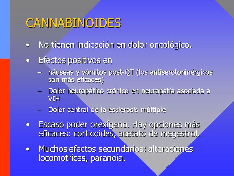 CANNABINOIDES No tienen indicación en dolor oncológico.No tienen indicación en dolor oncológico. Efectos positivos enEfectos positivos en –náuseas y v