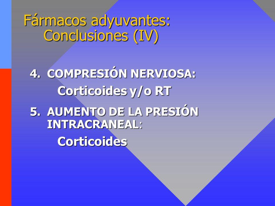 Fármacos adyuvantes: Conclusiones (IV) 4.COMPRESIÓN NERVIOSA: Corticoides y/o RT 5.AUMENTO DE LA PRESIÓN INTRACRANEAL: Corticoides