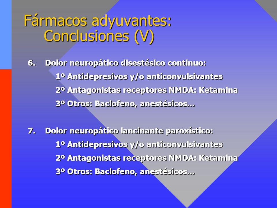 Fármacos adyuvantes: Conclusiones (V) 6.Dolor neuropático disestésico continuo: 1º Antidepresivos y/o anticonvulsivantes 2º Antagonistas receptores NM
