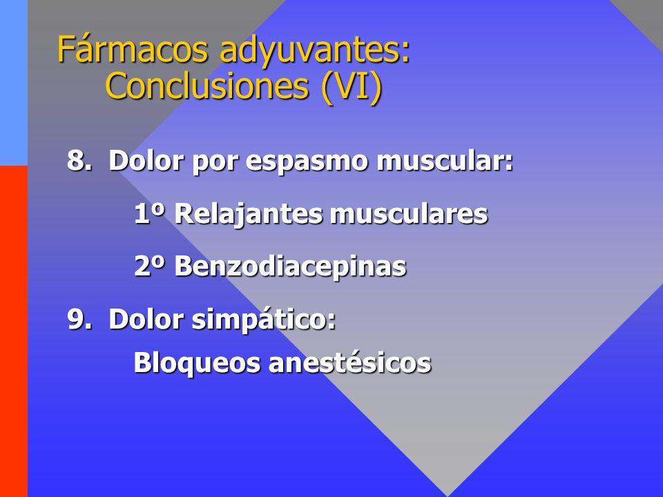 Fármacos adyuvantes: Conclusiones (VI) 8.Dolor por espasmo muscular: 1º Relajantes musculares 2º Benzodiacepinas 9.Dolor simpático: Bloqueos anestésic