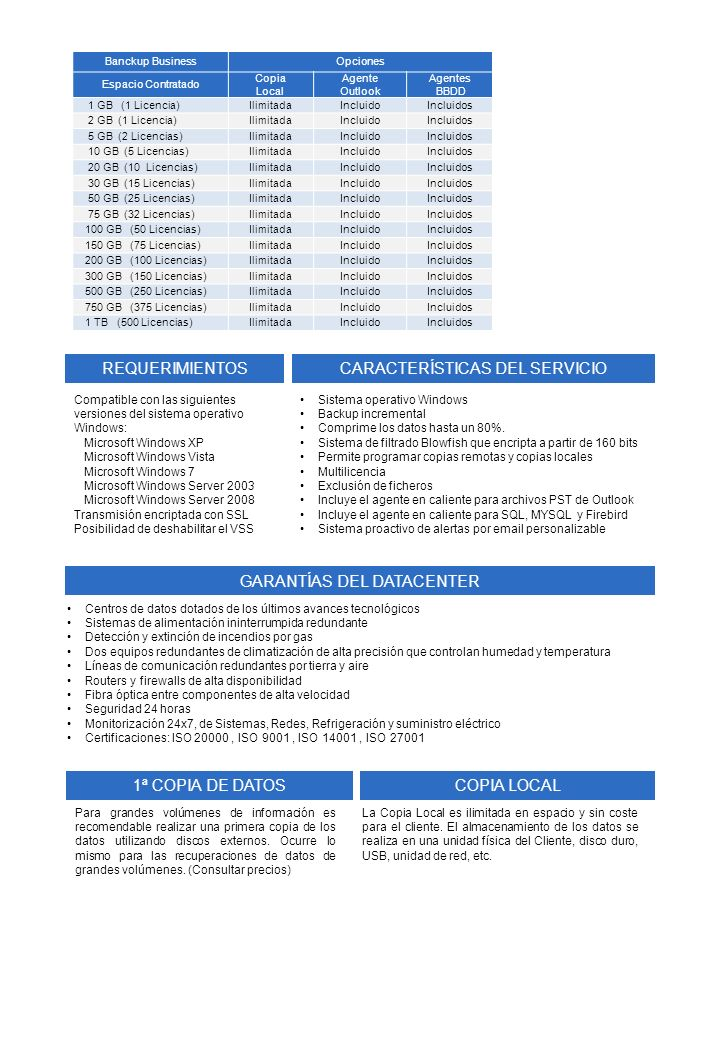 REQUERIMIENTOS Compatible con las siguientes versiones del sistema operativo Windows: Microsoft Windows XP Microsoft Windows Vista Microsoft Windows 7