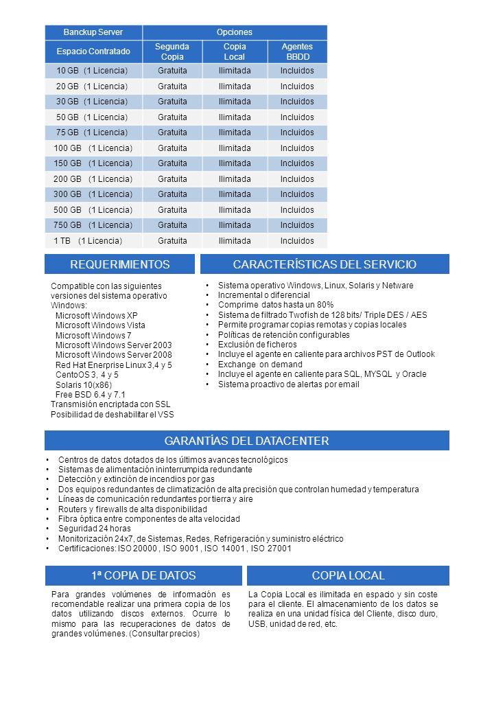 REQUERIMIENTOS Compatible con las siguientes versiones del sistema operativo Windows: Microsoft Windows XP Microsoft Windows Vista Microsoft Windows 7 Microsoft Windows Server 2003 Microsoft Windows Server 2008 Red Hat Enerprise Linux 3,4 y 5 CentoOS 3, 4 y 5 Solaris 10(x86) Free BSD 6.4 y 7.1 Transmisión encriptada con SSL Posibilidad de deshabilitar el VSS Sistema operativo Windows, Linux, Solaris y Netware Incremental o diferencial Comprime datos hasta un 80% Sistema de filtrado Twofish de 128 bits/ Triple DES / AES Permite programar copias remotas y copias locales Políticas de retención configurables Exclusión de ficheros Incluye el agente en caliente para archivos PST de Outlook Exchange on demand Incluye el agente en caliente para SQL, MYSQL y Oracle Sistema proactivo de alertas por email CARACTERÍSTICAS DEL SERVICIO Centros de datos dotados de los últimos avances tecnológicos Sistemas de alimentación ininterrumpida redundante Detección y extinción de incendios por gas Dos equipos redundantes de climatización de alta precisión que controlan humedad y temperatura Líneas de comunicación redundantes por tierra y aire Routers y firewalls de alta disponibilidad Fibra óptica entre componentes de alta velocidad Seguridad 24 horas Monitorización 24x7, de Sistemas, Redes, Refrigeración y suministro eléctrico Certificaciones: ISO 20000, ISO 9001, ISO 14001, ISO 27001 GARANTÍAS DEL DATACENTER 1ª COPIA DE DATOS Para grandes volúmenes de información es recomendable realizar una primera copia de los datos utilizando discos externos.