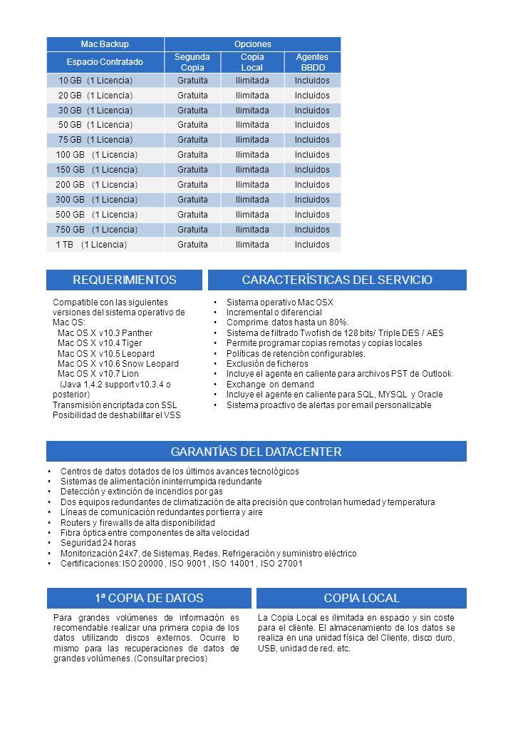 REQUERIMIENTOS Compatible con las siguientes versiones del sistema operativo de Mac OS: Mac OS X v10.3 Panther Mac OS X v10.4 Tiger Mac OS X v10.5 Leopard Mac OS X v10.6 Snow Leopard Mac OS X v10.7 Lion (Java 1.4.2 support v10.3.4 o posterior) Transmisión encriptada con SSL Posibilidad de deshabilitar el VSS Sistema operativo Mac OSX Incremental o diferencial Comprime datos hasta un 80%.