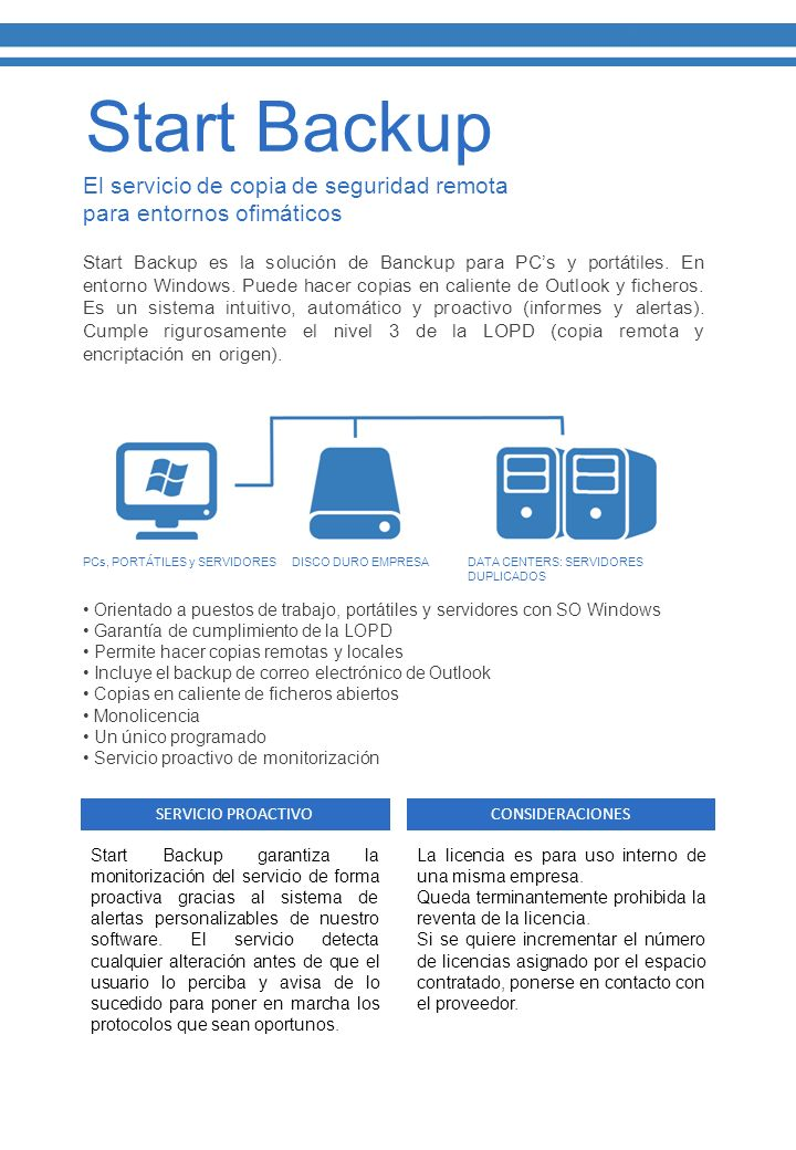 Start BackupOpciones Espacio ContratadoCopia LocalAgente Outlook 30GB (1 Licencia) – 1 añoilimitadaincluido 50GB (1 Licencia) – 1 añoilimitadaincluido 75GB (1Licencia) – 1añoilimitadaincluido REQUERIMIENTOS Compatible con las siguientes versiones del sistema operativo Windows: Microsoft Windows XP Microsoft Windows Vista Microsoft Windows 7 Microsoft Windows 8 Microsoft Windows Server 2003 Microsoft Windows Server 2008 Transmisión encriptada con SSL Posibilidad de deshabilitar el VSS Sistema operativo Windows Backup incremental Comprime los datos hasta un 80%.