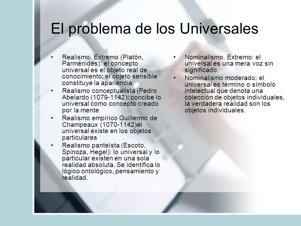 El problema de los Universales Realismo. Extremo (Platón, Parménides): el concepto universal es el objeto real de conocimiento; el objeto sensible con