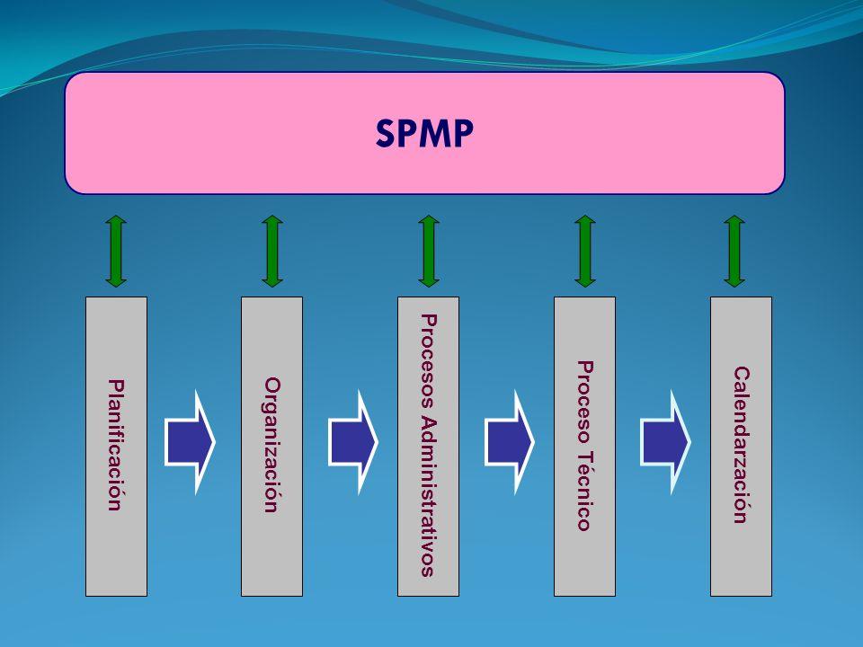 SPMP PlanificaciónOrganizaciónProcesos AdministrativosProceso TécnicoCalendarzación