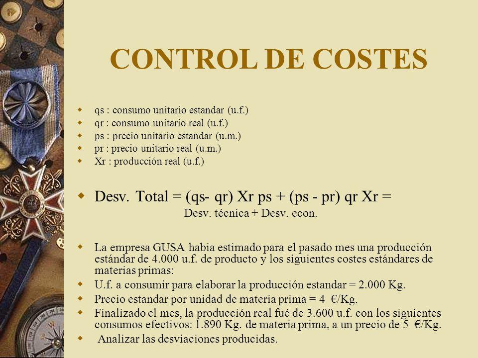 El control financiero Desviación = Cantidad prevista - Cantidad real Desviación % desviación = --------------------- Cantidad prevista PROBLEMA De la