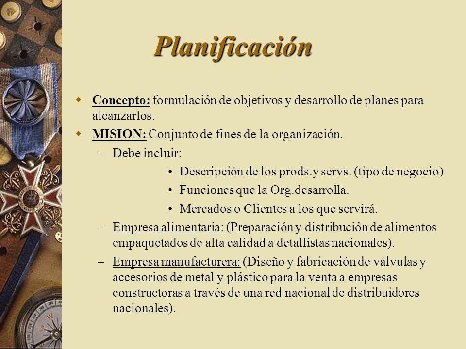 PARTE I: ADMINISTRACION DE ORGANIZACIONES – Tema 1. Introducción a la Gestión – Tema 2. Planificación y Control – Tema 3. La función de Organización –