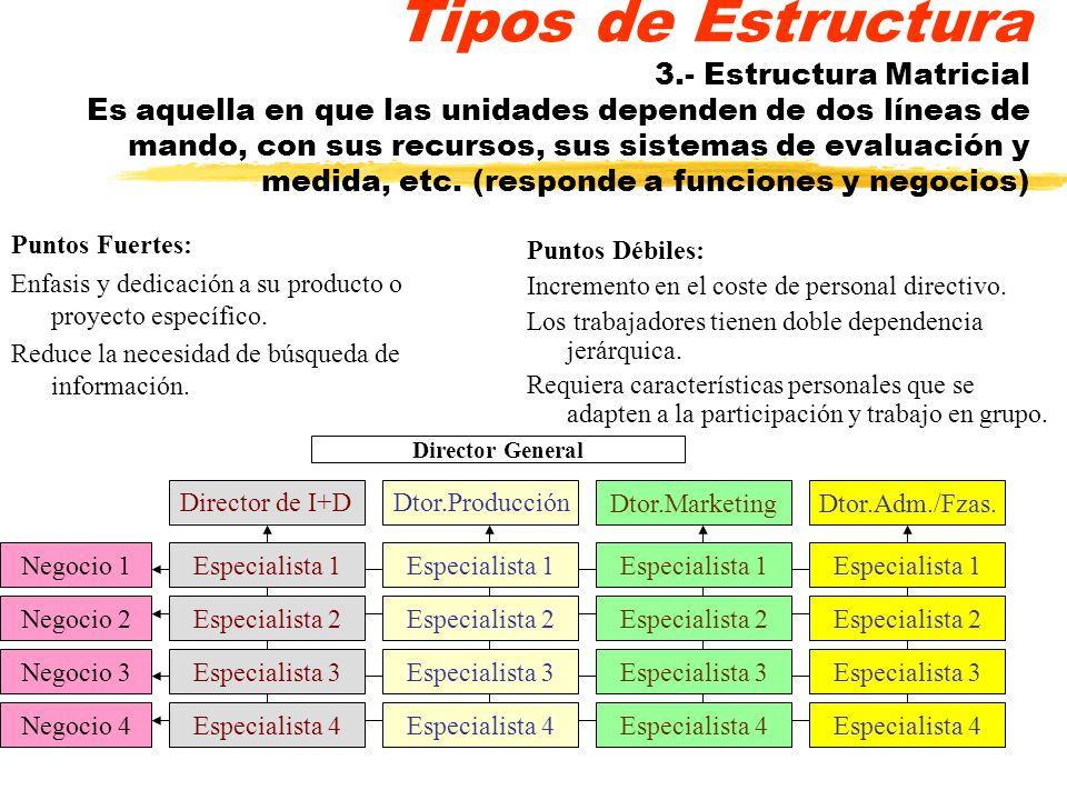 Tipos de Estructura 3.- Estructura Matricial Es aquella en que las unidades dependen de dos líneas de mando, con sus recursos, sus sistemas de evaluac