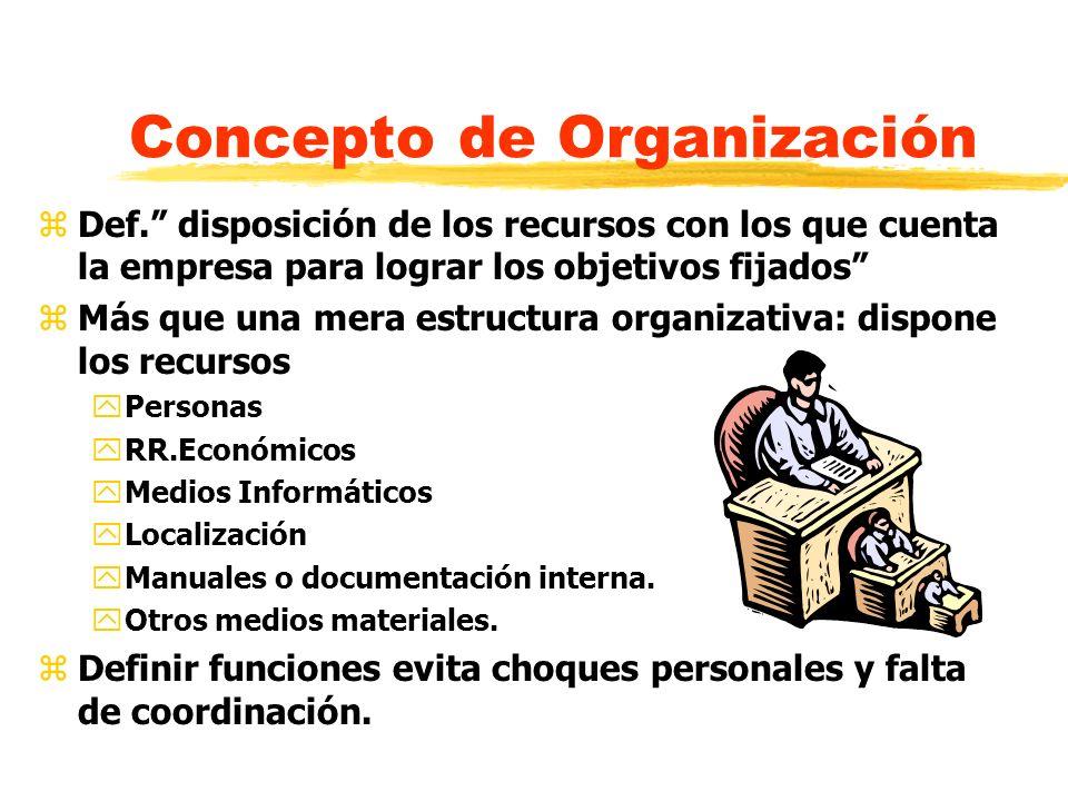 Concepto de Organización zDef. disposición de los recursos con los que cuenta la empresa para lograr los objetivos fijados zMás que una mera estructur